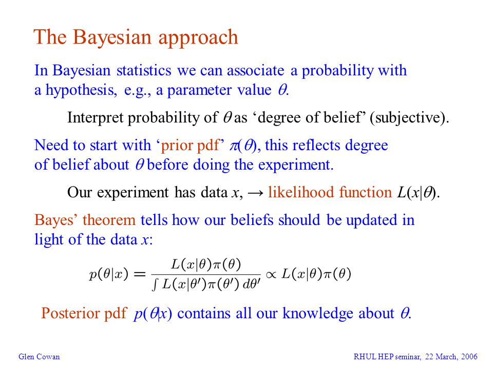 11 Glen Cowan The Bayesian approach In Bayesian statistics we can associate a probability with a hypothesis, e.g., a parameter value .