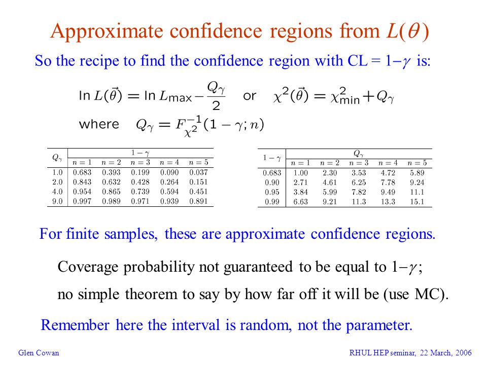 34 Glen Cowan Approximate confidence regions from L(  ) So the recipe to find the confidence region with CL = 1  is: For finite samples, these are approximate confidence regions.