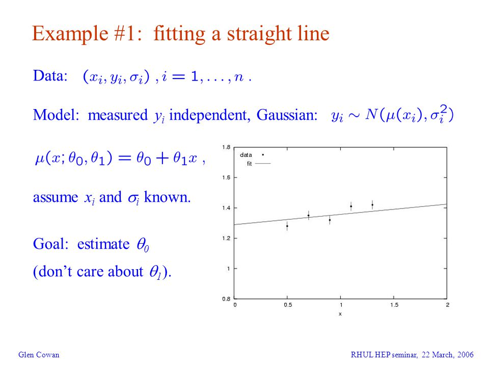 6 Example #1: fitting a straight line Glen Cowan Data: Model: measured y i independent, Gaussian: assume x i and  i known.