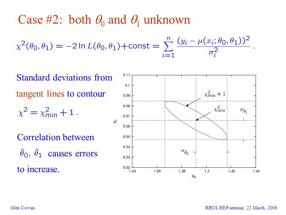 8 Glen Cowan Correlation between causes errors to increase.