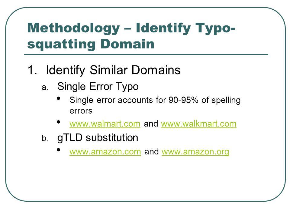 Methodology – Identify Typo- squatting Domain 1.Identify Similar Domains a.