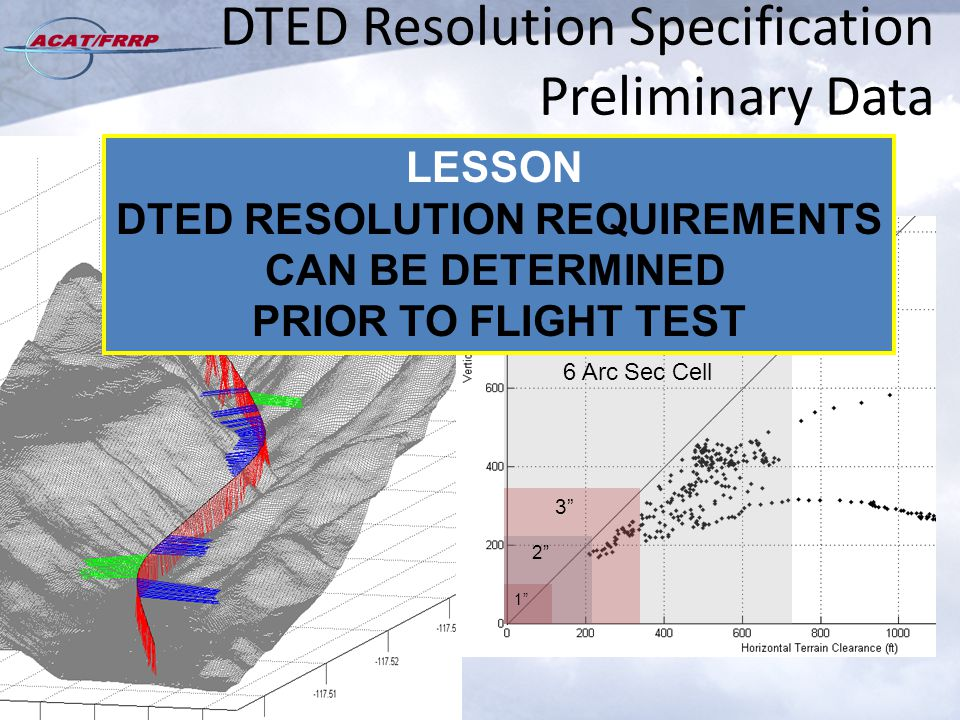 DTED Resolution Specification Preliminary Data 6 Arc Sec Cell 3 2 LESSON DTED RESOLUTION REQUIREMENTS CAN BE DETERMINED PRIOR TO FLIGHT TEST 1