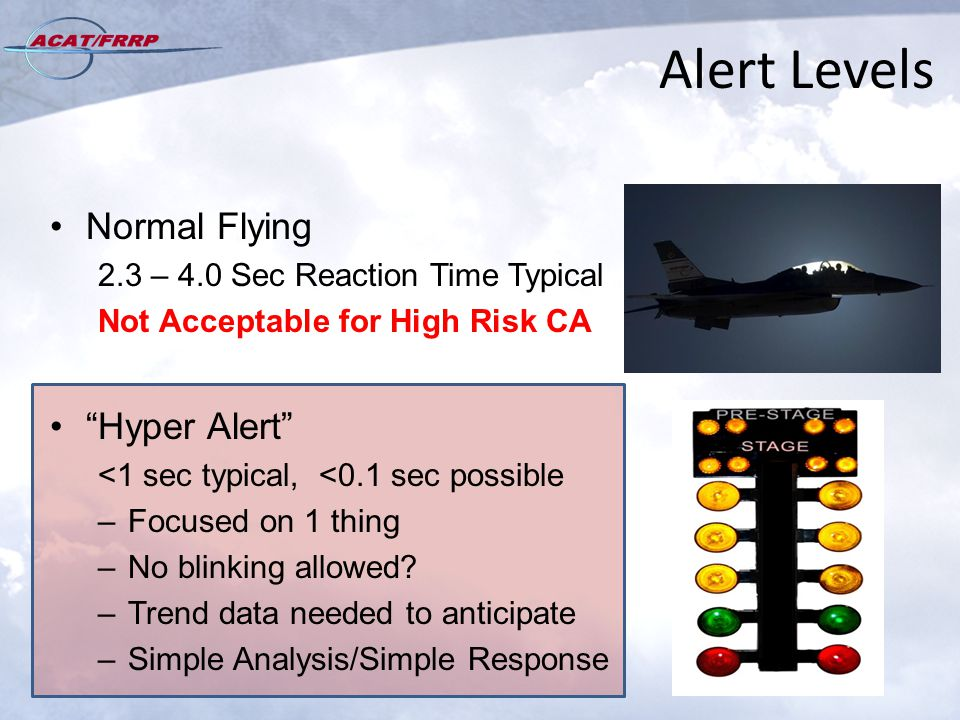 Alert Levels Normal Flying 2.3 – 4.0 Sec Reaction Time Typical Not Acceptable for High Risk CA Hyper Alert <1 sec typical, <0.1 sec possible –Focused on 1 thing –No blinking allowed.