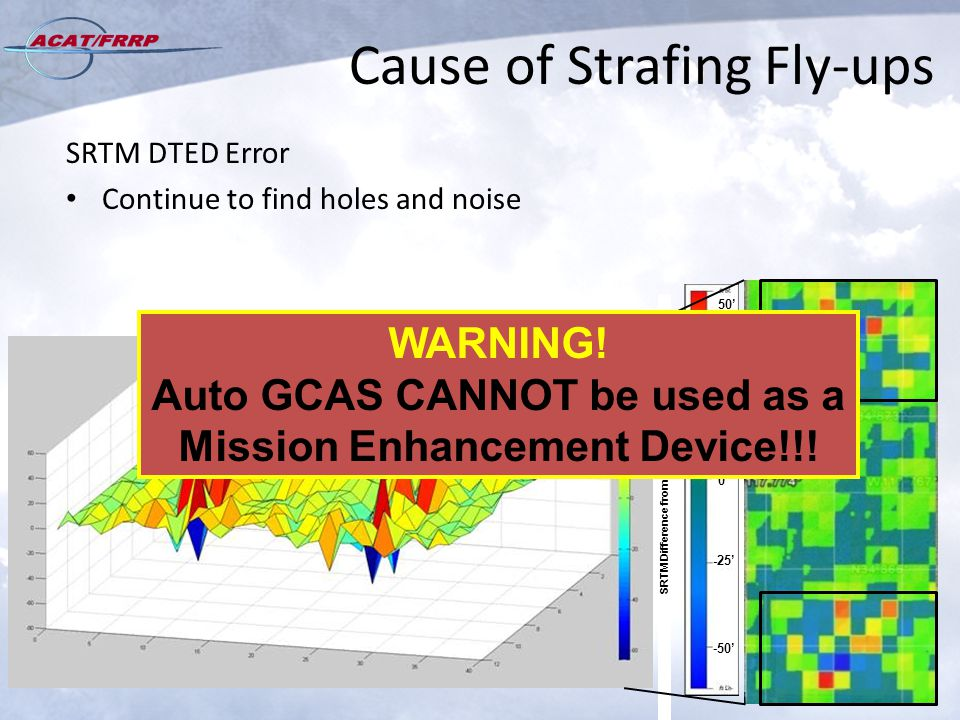 Cause of Strafing Fly-ups SRTM DTED Error Continue to find holes and noise 50' 0' -25' -50' 25' SRTM Difference from Ground (ft) WARNING.