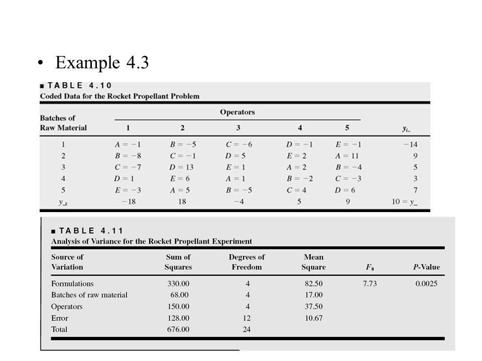 Example 4.3 37