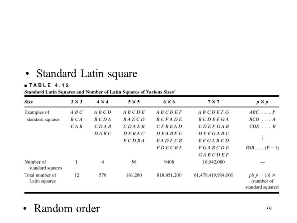 Standard Latin square 39 Random order