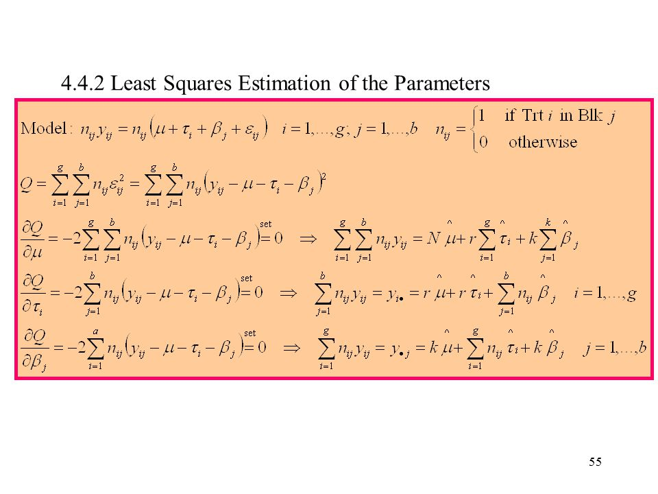 55 4.4.2 Least Squares Estimation of the Parameters