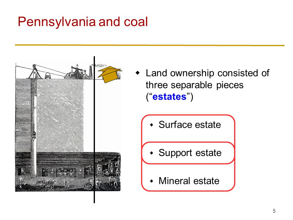 26  1800s: PA Coal purchased mineral and support estates, Mahon owned surface  1921: Kohler Act prohibited mining of anthracite coal in such a way as to cause the subsidence of, among other things, any structure used as a human habitation.  PA Coal sued government, claiming the regulation was same as seizing their land (without compensation)  …While property may be regulated to a certain extent, if regulation goes too far it will be recognized as a taking. Regulation: Pennsylvania Coal v.