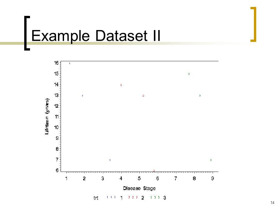14 Example Dataset II