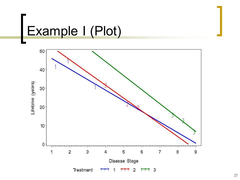 27 Example I (Plot)