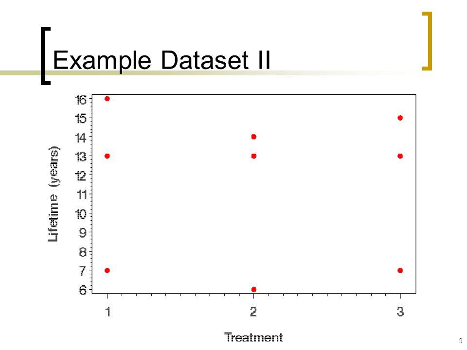 9 Example Dataset II