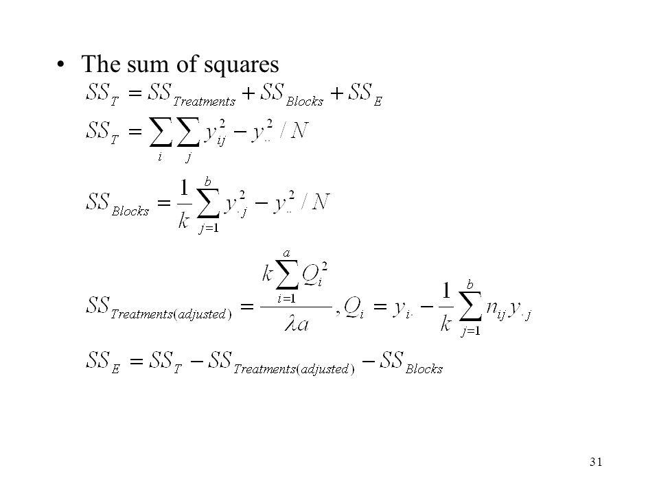 31 The sum of squares