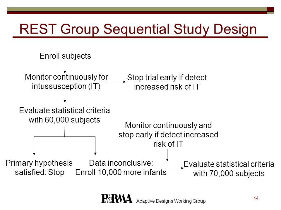 44 Adaptive Designs Working Group REST Group Sequential Study Design Enroll subjects Monitor continuously for intussusception (IT) Stop trial early if detect increased risk of IT Evaluate statistical criteria with 60,000 subjects Primary hypothesis satisfied: Stop Data inconclusive: Enroll 10,000 more infants Monitor continuously and stop early if detect increased risk of IT Evaluate statistical criteria with 70,000 subjects
