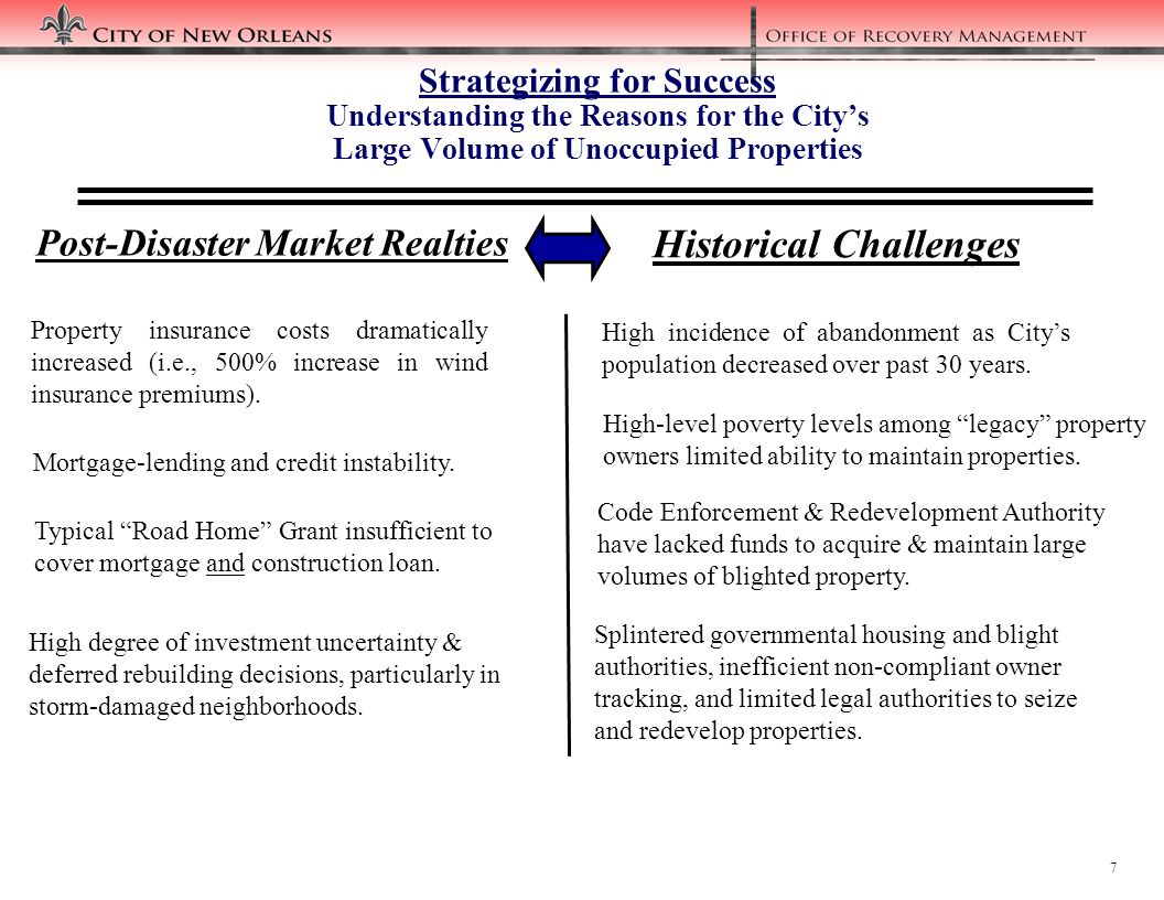 7 Strategizing for Success Understanding the Reasons for the City's Large Volume of Unoccupied Properties Post-Disaster Market Realties Mortgage-lending and credit instability.