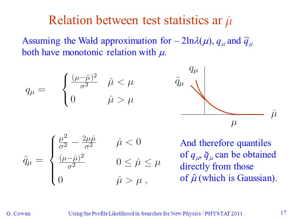 Using the Profile Likelihood in Searches for New Physics / PHYSTAT 2011 17 Relation between test statistics and G.