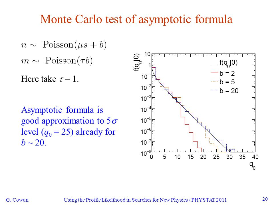 Using the Profile Likelihood in Searches for New Physics / PHYSTAT 2011 20 Monte Carlo test of asymptotic formula G.