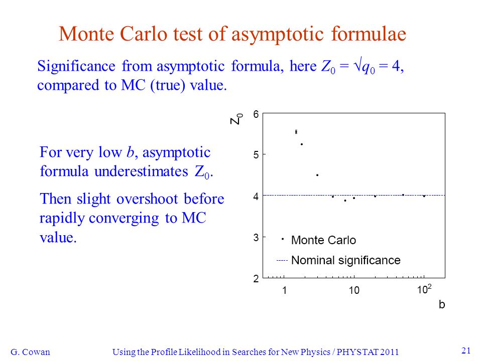 Using the Profile Likelihood in Searches for New Physics / PHYSTAT 2011 21 Monte Carlo test of asymptotic formulae G.