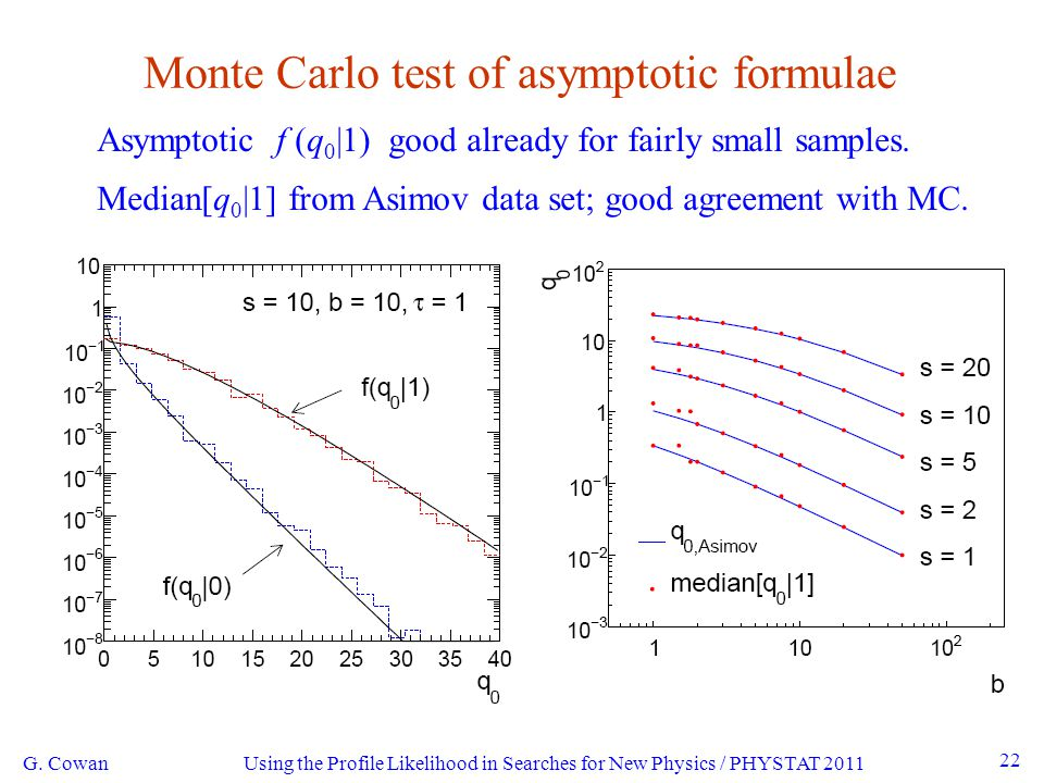 Using the Profile Likelihood in Searches for New Physics / PHYSTAT 2011 22 Monte Carlo test of asymptotic formulae G.
