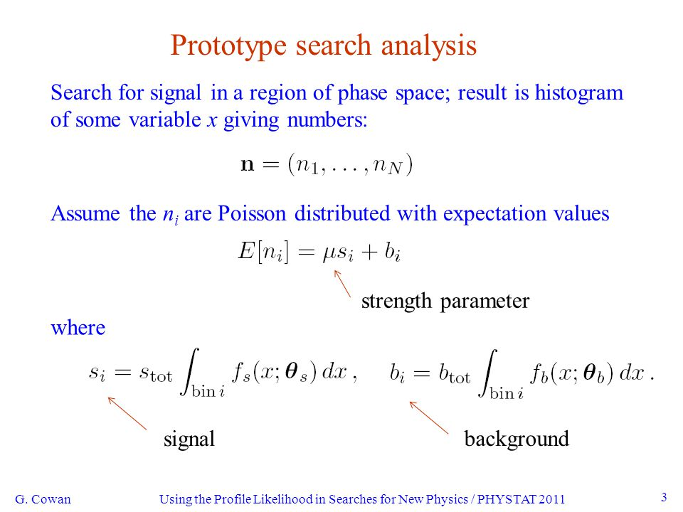 Using the Profile Likelihood in Searches for New Physics / PHYSTAT 2011 14 Relation between test statistics and G.