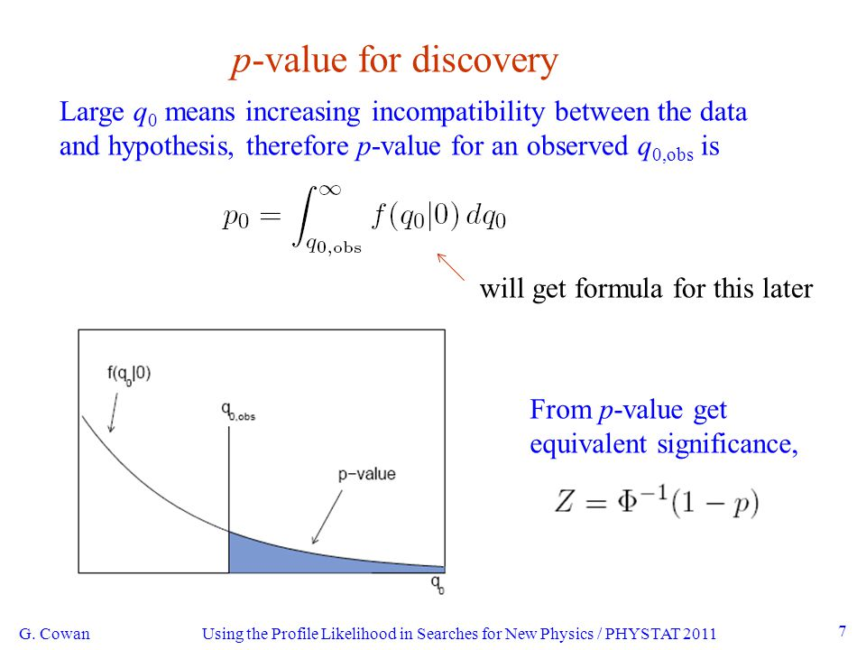 Using the Profile Likelihood in Searches for New Physics / PHYSTAT 2011 28 Distribution of upper limit on  G.