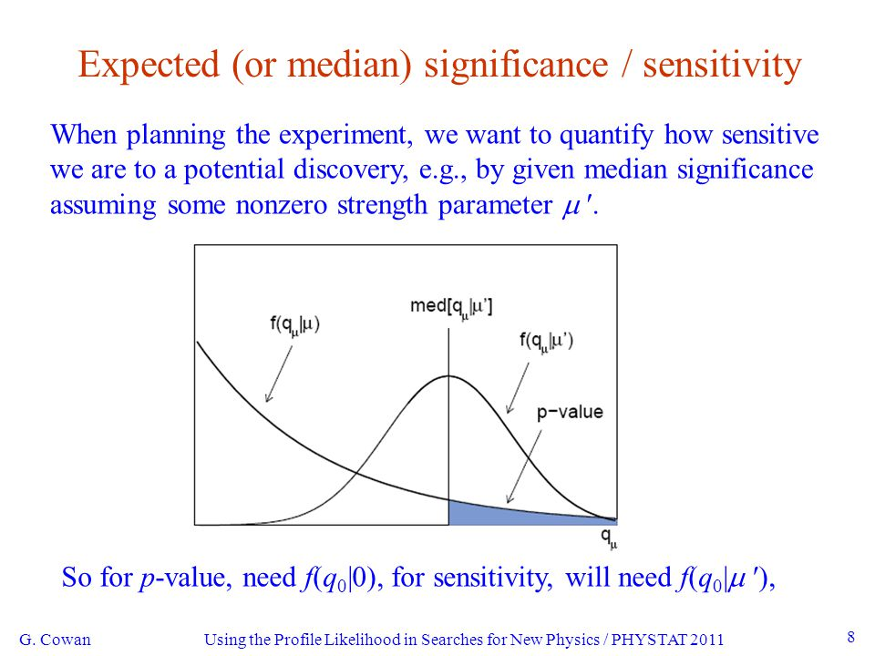 Using the Profile Likelihood in Searches for New Physics / PHYSTAT 2011 8 Expected (or median) significance / sensitivity When planning the experiment, we want to quantify how sensitive we are to a potential discovery, e.g., by given median significance assuming some nonzero strength parameter  ′.