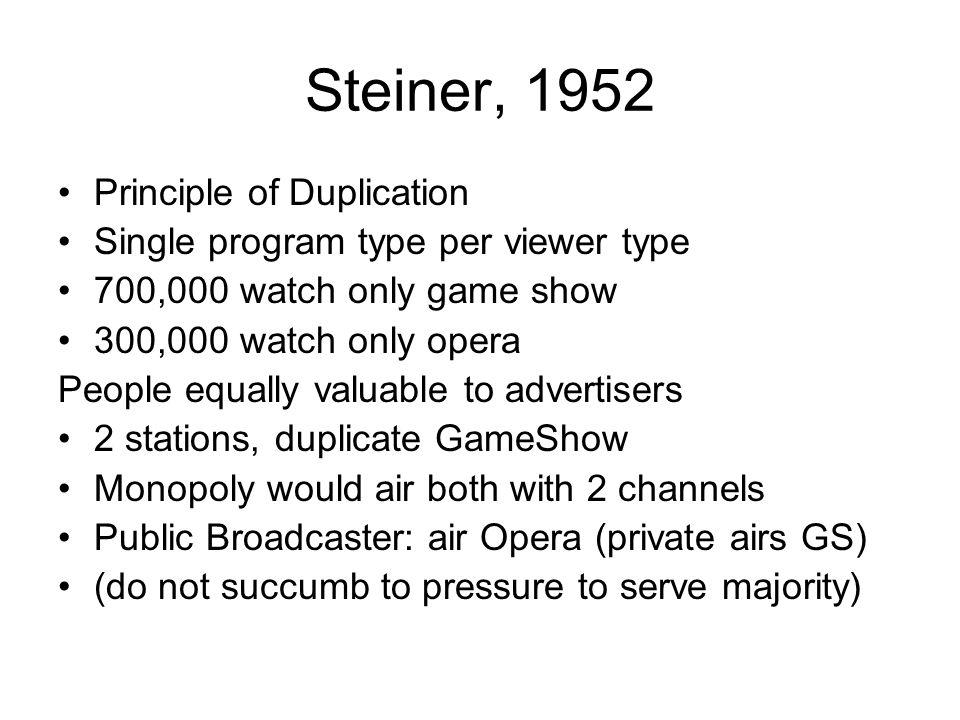 Duplication Steiner. Duplication.