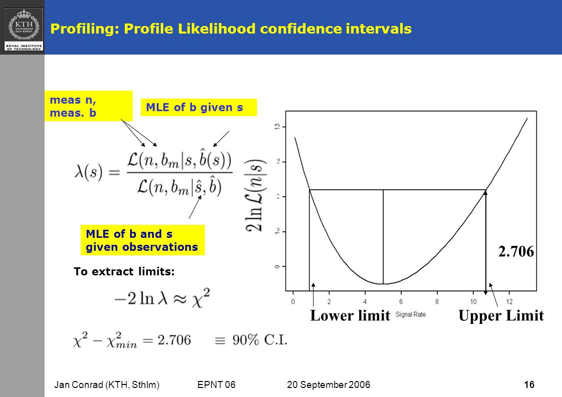 Jan Conrad (KTH, Sthlm) EPNT 06 20 September 2006 16 Profiling: Profile Likelihood confidence intervals Lower limitUpper Limit 2.706 meas n, meas.