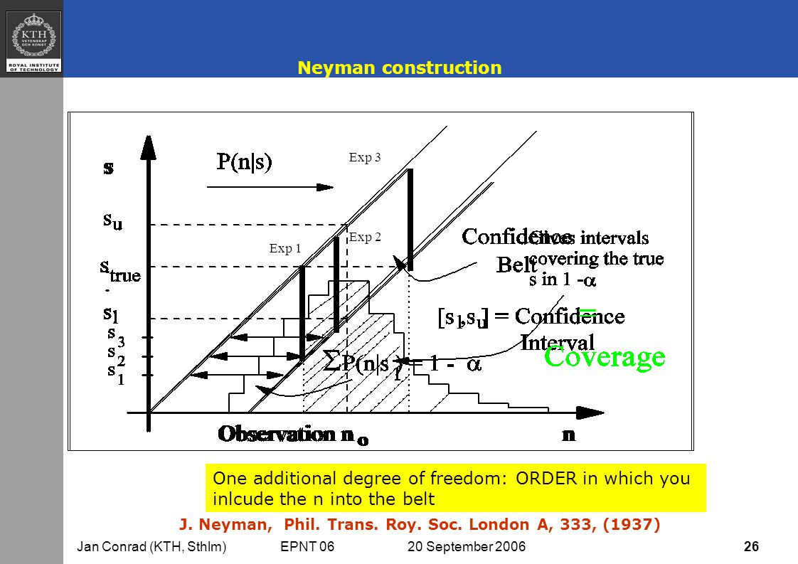 Jan Conrad (KTH, Sthlm) EPNT 06 20 September 2006 26 Neyman construction J.