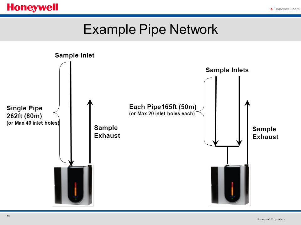 Honeywell Proprietary Honeywell.com  10 Example Pipe Network Sample Inlets Sample Exhaust Single Pipe 262ft (80m) (or Max 40 inlet holes) Sample Exha
