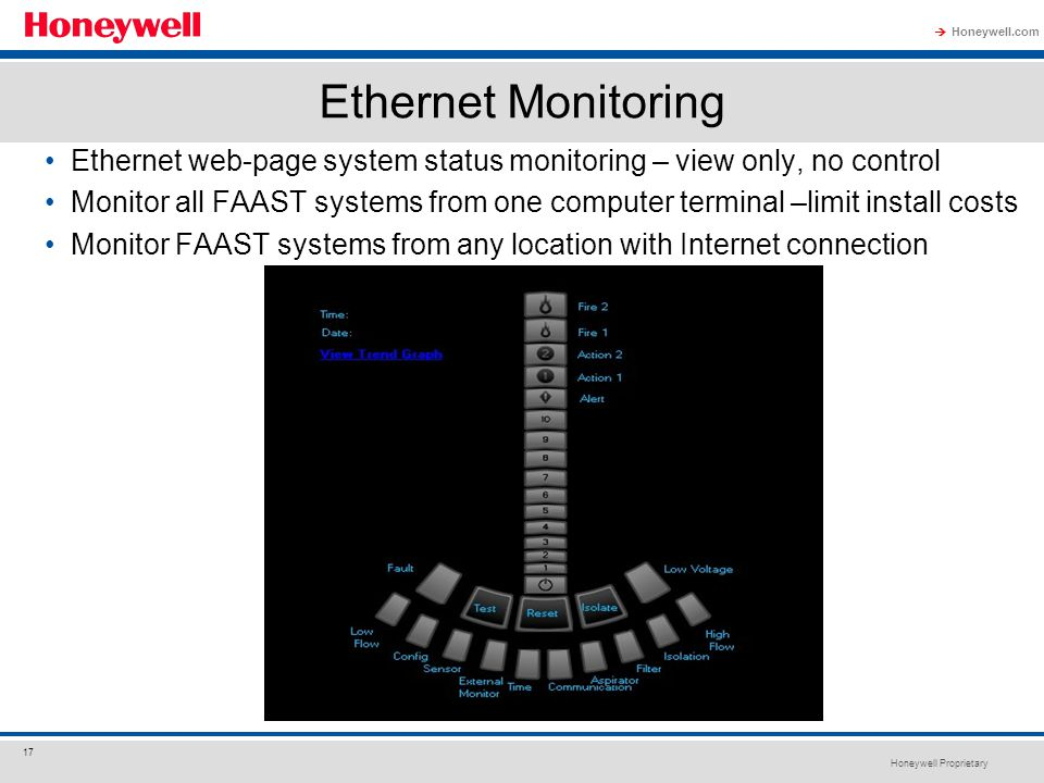 Honeywell Proprietary Honeywell.com  17 Ethernet web-page system status monitoring – view only, no control Monitor all FAAST systems from one compute
