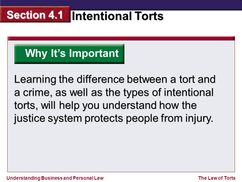 Understanding Business and Personal Law Intentional Torts Section 4.1 The Law of Torts Legal Terms crime (p.