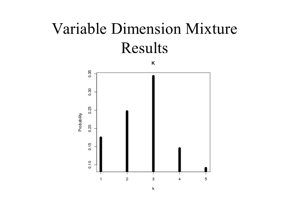 Variable Dimension Mixture Results