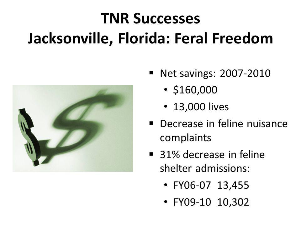 TNR Successes Jacksonville, Florida: Feral Freedom  Net savings: 2007-2010 $160,000 13,000 lives  Decrease in feline nuisance complaints  31% decrease in feline shelter admissions: FY06-07 13,455 FY09-10 10,302