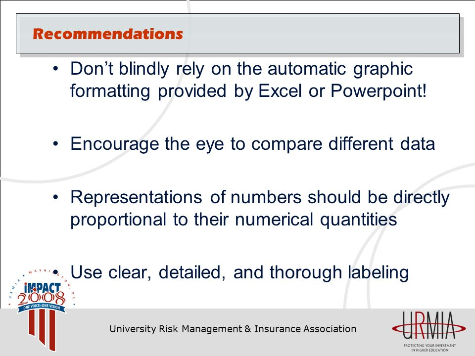 University Risk Management & Insurance Association Recommendations Don't blindly rely on the automatic graphic formatting provided by Excel or Powerpoint.