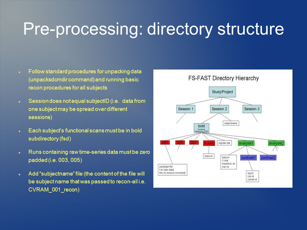 Pre-processing: directory structure Follow standard procedures for unpacking data (unpacksdcmdir command) and running basic recon procedures for all s