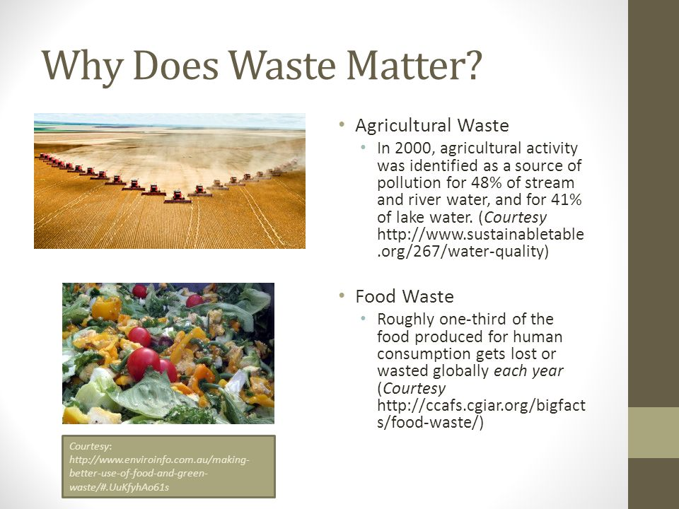 Why Does Waste Matter.