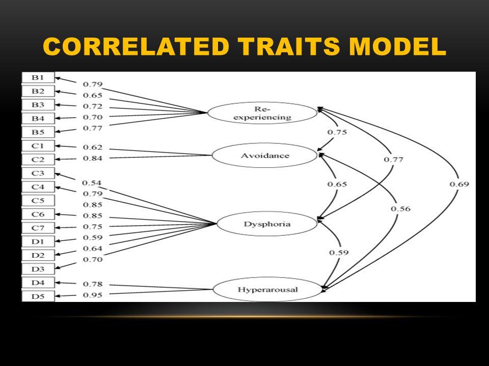 CORRELATED TRAITS MODEL