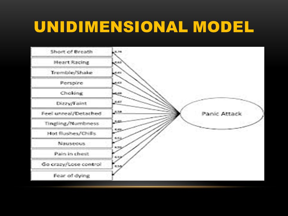 BIFACTOR OR HIGHER ORDER Bifactor model allows researchers to retain the idea of a single common construct (PTSD) while also recognising multidimensionality (Intrusions etc.) A useful alternative to the traditionally employed higher order model.