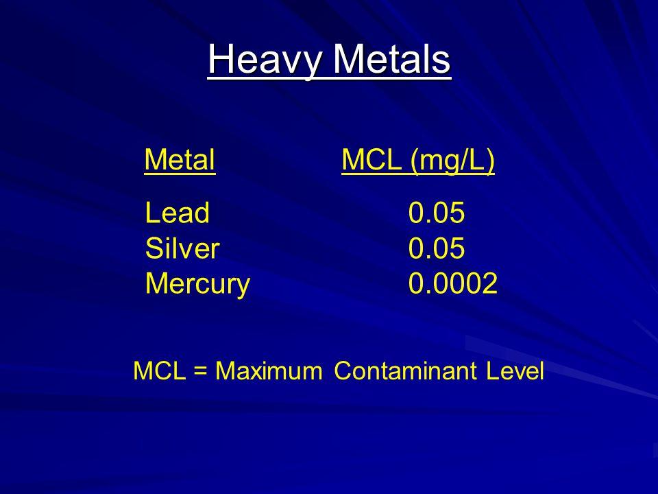 Heavy Metals Lead0.05 Silver0.05 Mercury0.0002 MetalMCL (mg/L) MCL = Maximum Contaminant Level