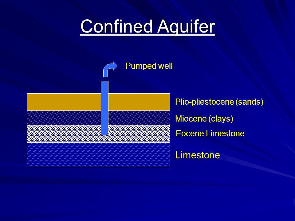Plio-pliestocene (sands) Eocene Limestone Miocene (clays) Limestone Pumped well Confined Aquifer