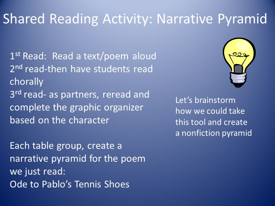 Shared Reading Activity: Narrative Pyramid 1 st Read: Read a text/poem aloud 2 nd read-then have students read chorally 3 rd read- as partners, reread