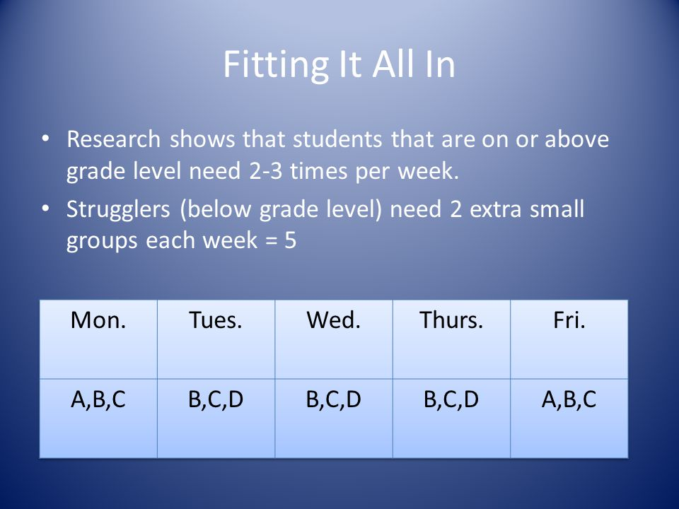 Fitting It All In Research shows that students that are on or above grade level need 2-3 times per week. Strugglers (below grade level) need 2 extra s