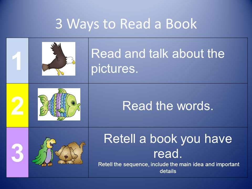 3 Ways to Read a Book 1 Read and talk about the pictures. 2 Read the words. 3 Retell a book you have read. Retell the sequence, include the main idea