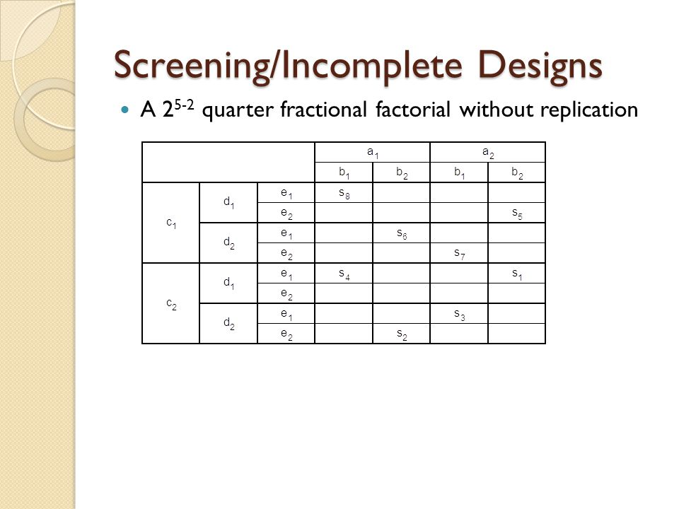 Screening/Incomplete Designs Other designs ◦ Plackett-Burman (resolution III) – created to maximize main effects with limited subjects ◦ Taguchi – created for quality control and focus on combination of variables (not sig testing) and test signal to noise ratios converted to dB scale