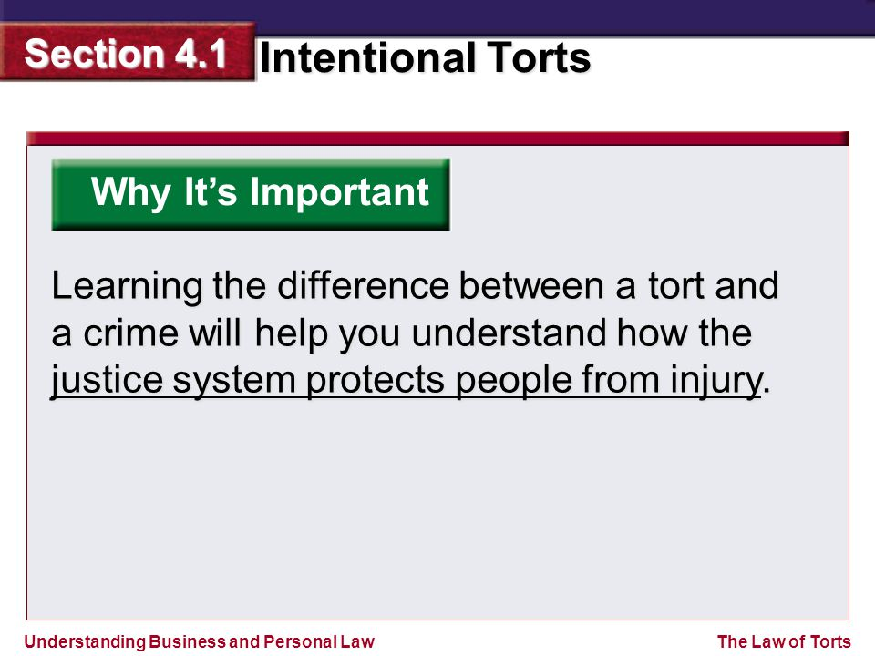 Understanding Business and Personal Law Intentional Torts Section 4.1 The Law of Torts The Difference Between Criminal Law and Tort Law Intentional Torts Assault and Battery Trespass Nuisance False Imprisonment Defamation Invasion of Privacy Section Outline
