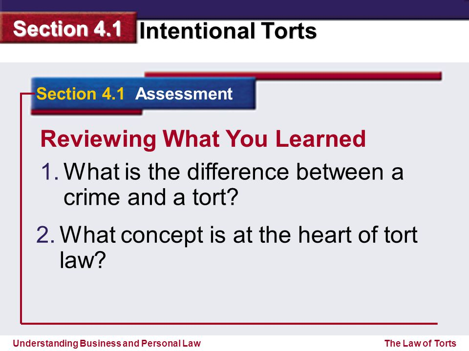 Understanding Business and Personal Law Intentional Torts Section 4.1 The Law of Torts Reviewing What You Learned 1. 1.What is the difference between