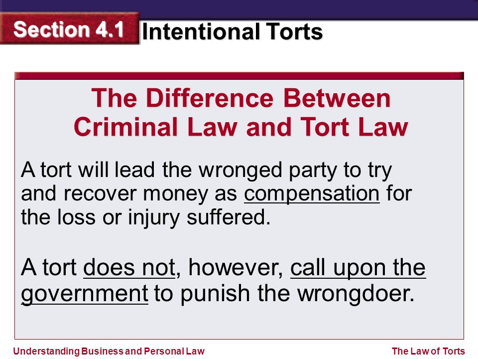 Understanding Business and Personal Law Intentional Torts Section 4.1 The Law of Torts Raymond slapped his wife Charlotte while they were arguing about child support.