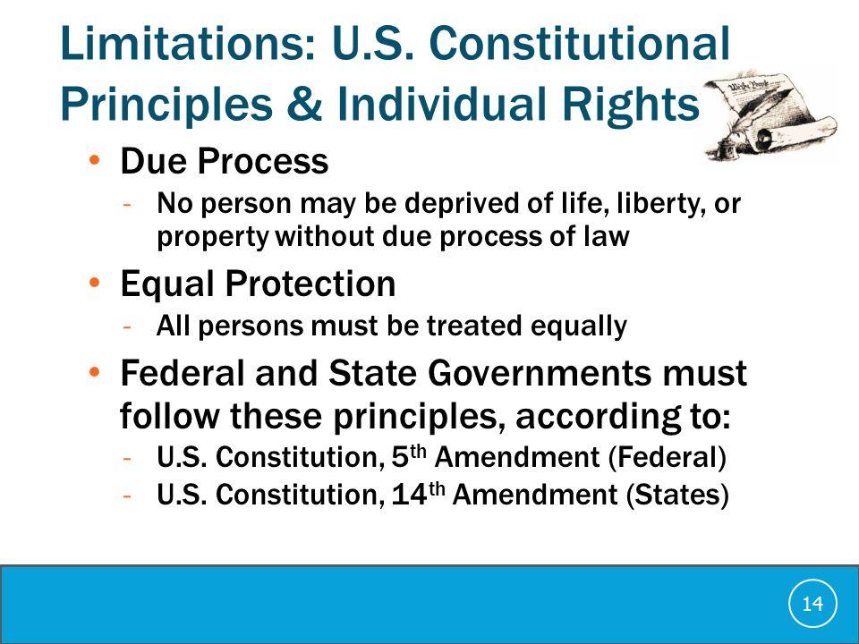 Limitations: U.S.