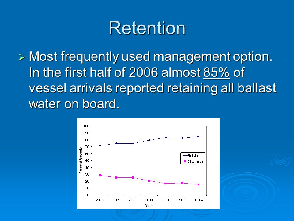 Retention  Most frequently used management option.