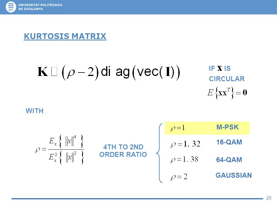 20 KURTOSIS MATRIX WITH IF x IS CIRCULAR 4TH TO 2ND ORDER RATIO M-PSK 16-QAM 64-QAM GAUSSIAN